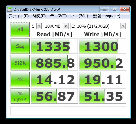 さくらVPS SSD Mem 8GB Bench