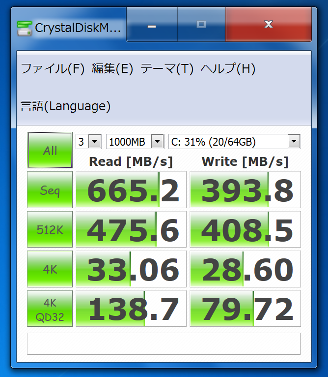 Mac Book Pro Late 2013 竹モデルのスコア